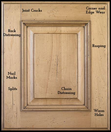 Characteristics of reclaimed wood