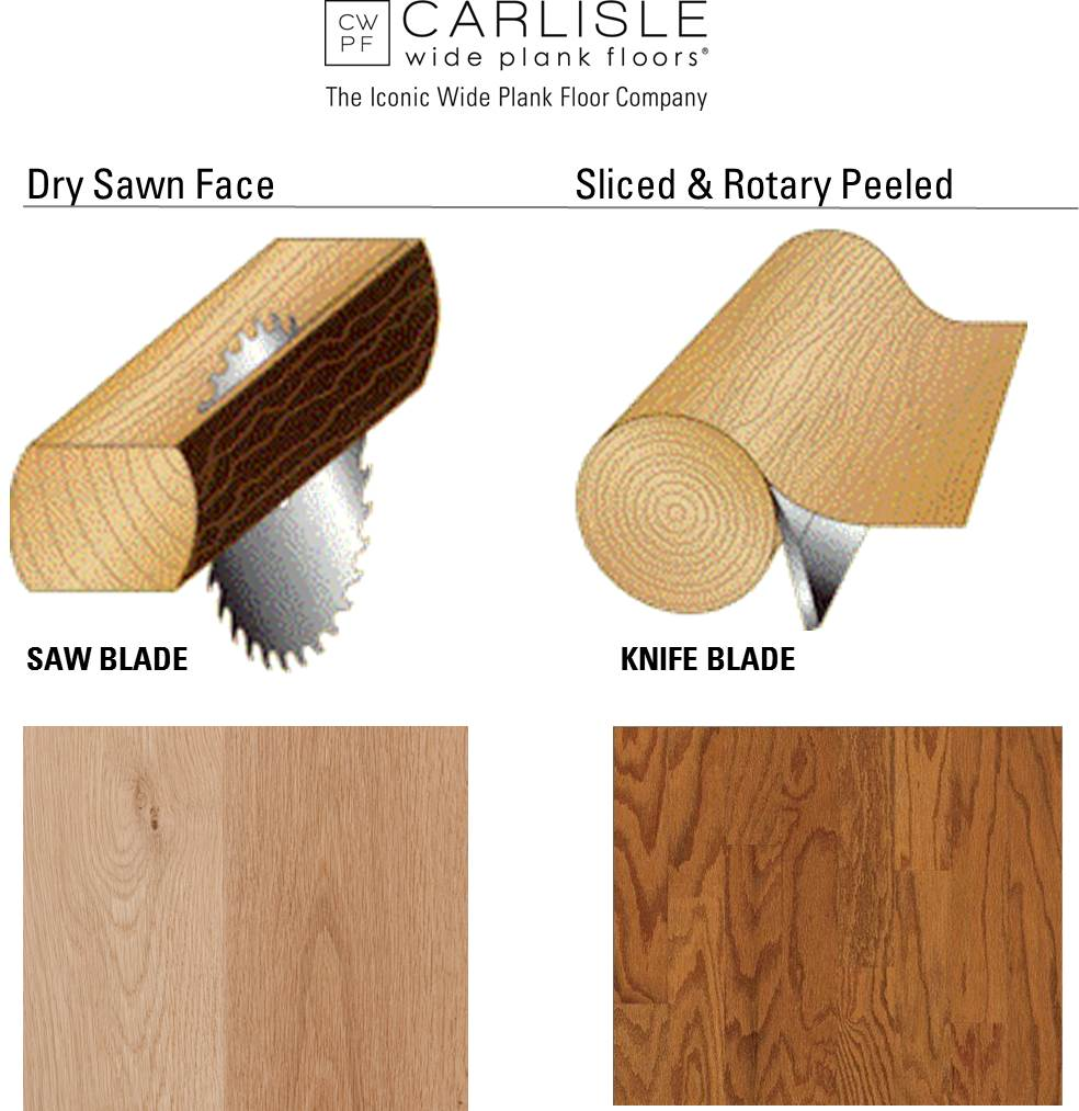 Solid wood floors versus engineered wood - The Dry Sawn Face Method Will Create The Same Exact Visual As A Solid Floor This Is Achieved By Giving You The Same Beautiful Heartwood